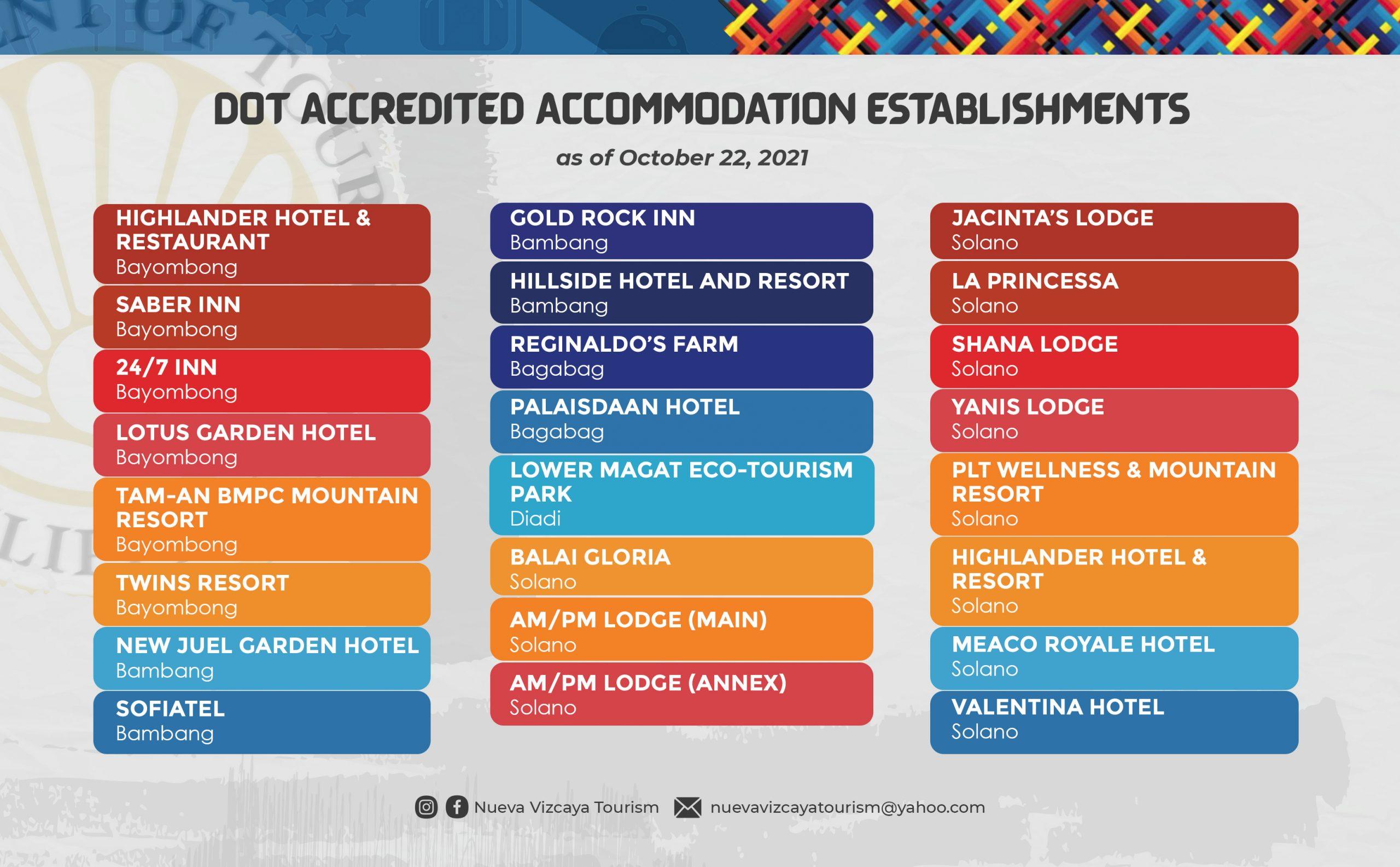 DOT Accredited Accommodation Establishments
